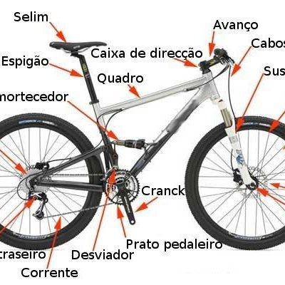 Três motivos comprar uma bicicleta e peças em uma loja de bike online